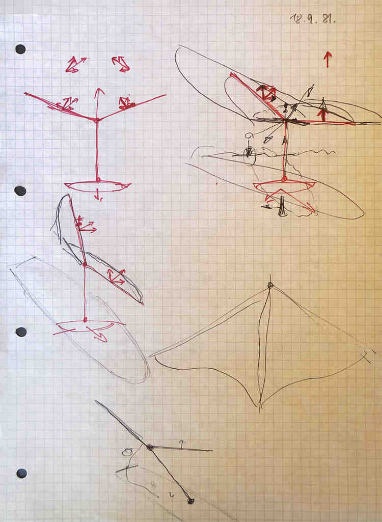 """L'idée de la première plate-forme """"Wing"""" est née en août 1981, lorsque Jim Drake m'a rendu visite dans la rédaction surf à Munich. C'était le précurseur du surf à voile moderne."""